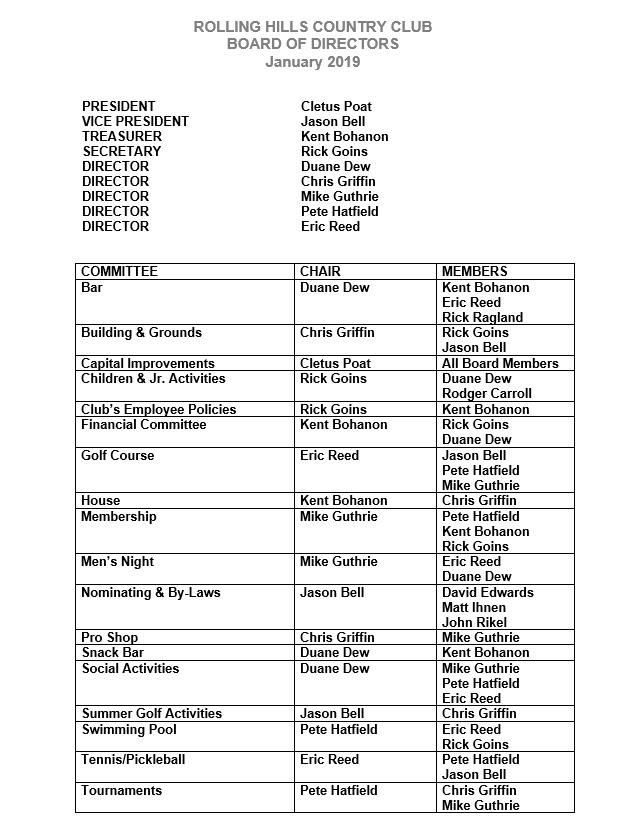 board of directors 1.2019