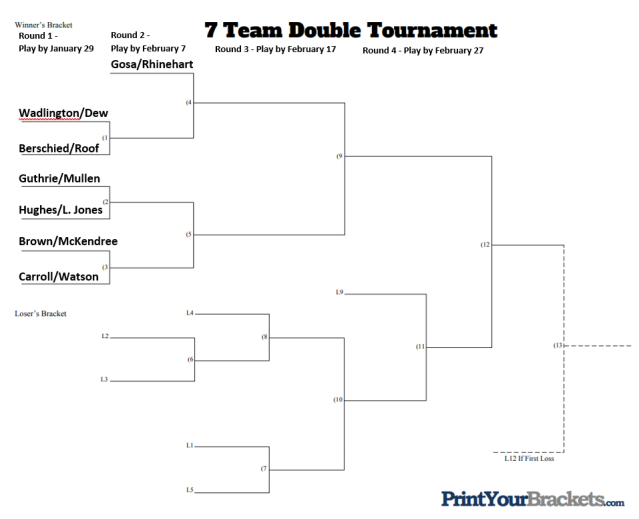 winter pool tournament bracket