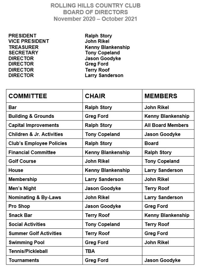 Board of Directors 11.2020